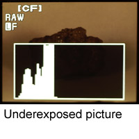 Histogram of underexposed picture
